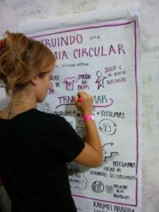 Facilitación gráfica en Colaboramerica 2017